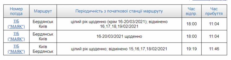 расписание Рузу поезда №116